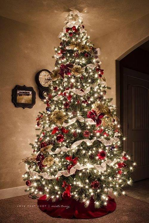 Here's some of our tips and ideas for decorating your Needlefresh Christmas  tree