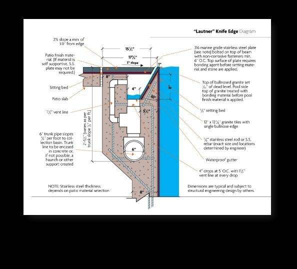 concrete swimming pool structural design reinforcement details